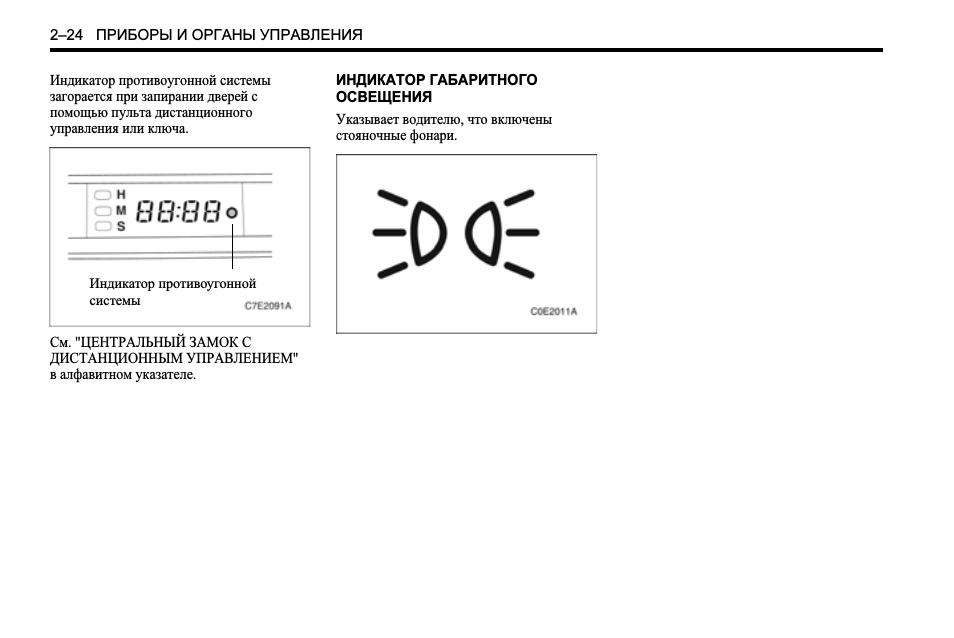 ПРИБОРЫ И ОРГАНЫ УПРАВЛЕНИЯ Индикатор противоугонной систем.