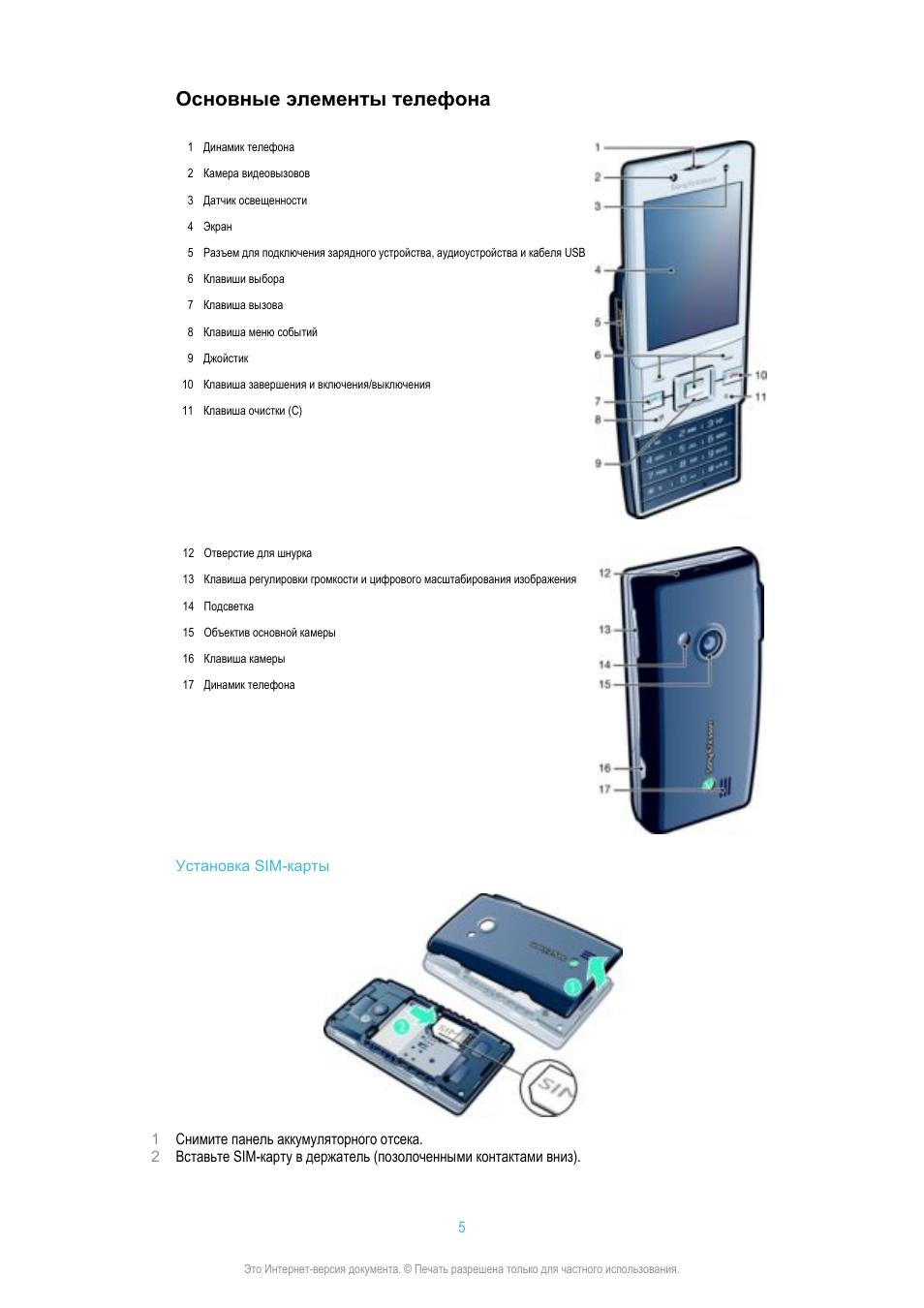 Основные элементы телефона