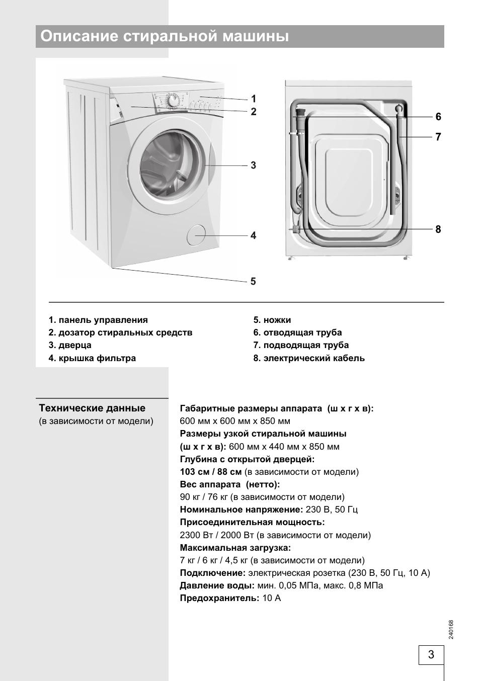 Описание стиральной машины