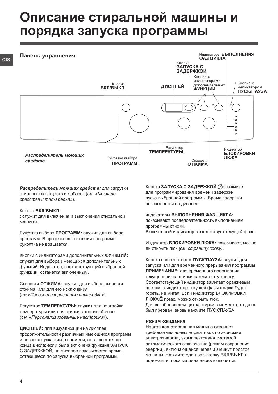 Панель управления