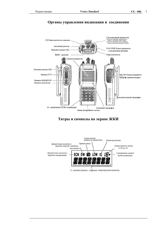 Органы управления индикации и соединения, Титры и символы на экране жки