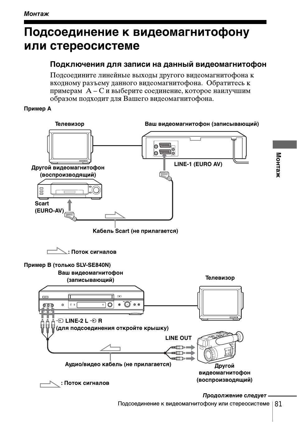 Монтаж, Подсоединение к видеомагнитофону или сте²еосистеме, Подсоединение к видеомагнитофону или стереосистеме