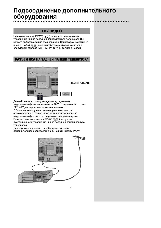 Подсоединение дополнительного оборудования, Разъем rca на задней панели телевизора