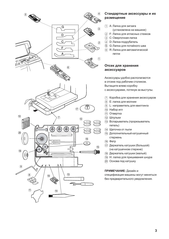 3стандартные аксессуары и их размещение, Отсек для хранения аксессуаров