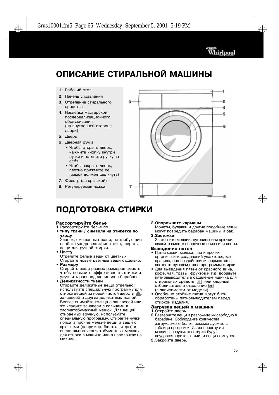 Описание стиральной машины подготовка стирки